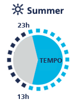 Clock for summer time periods with Tempo Siempre Ganas.